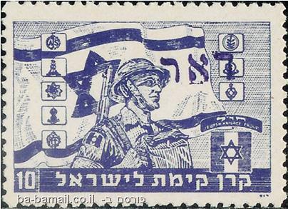 קרן קיימת לישראל