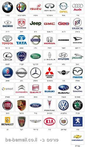 צריכת דלק, רכב, כסף, חברות רכב