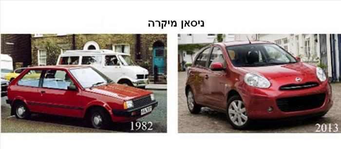 מכוניות ענתיקות בדגמים מחודשים