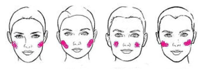 מה אומרות הפנים על האישיות שלנו?
