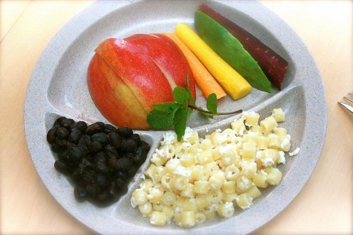יתרונות ארוחת הבוקר: ארוחת בוקר על צלחת