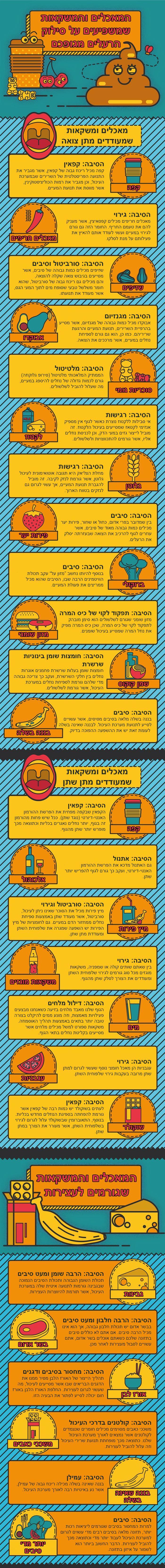 המאכלים והמשקאות המשפיעים על סילוק הרעלים מהגוף