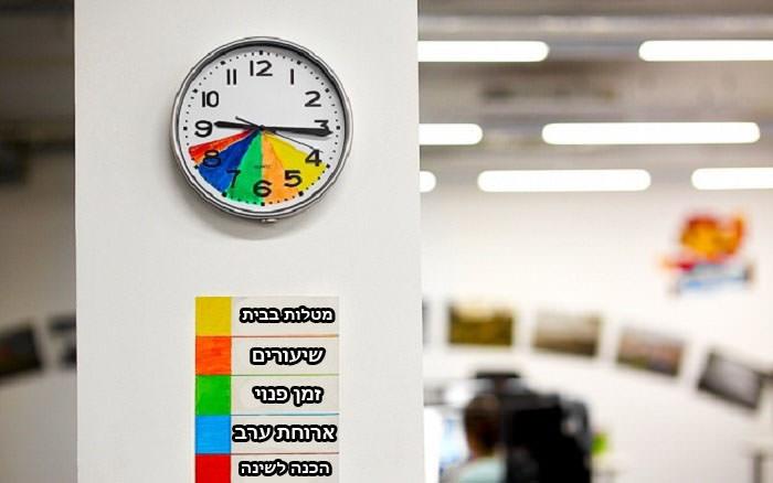 שעון צבוע בהתאם למטלות היומיות