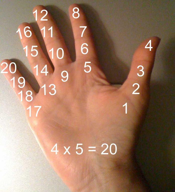יד ועליה מספרים