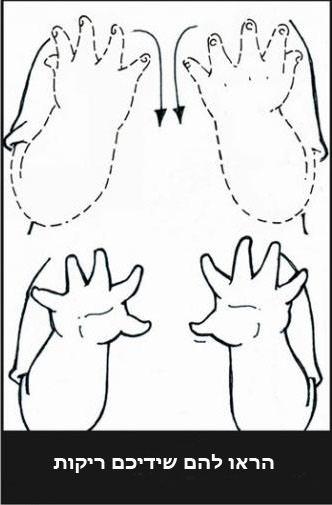 שפת הסימנים לתינוקות לפיתוח התקשורת
