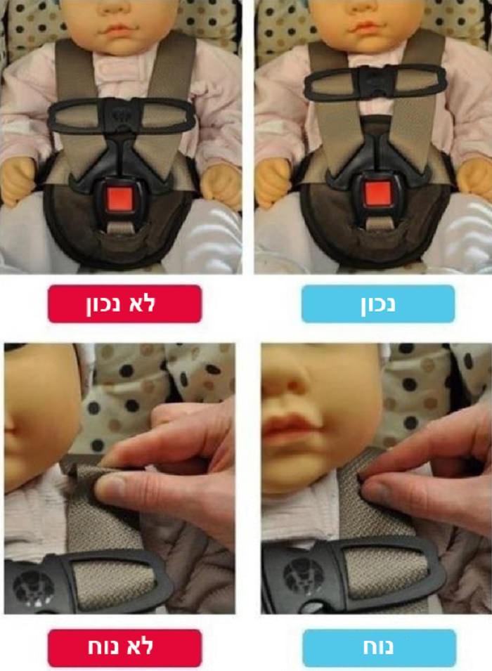 מידע מרוכז לטיפול בתינוק