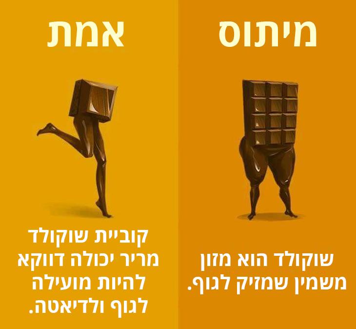 מיתוסים שגויים בנושא בריאות: קוביית שוקולד מריר יכולה להועיל לבריאות ואפילו להרזייה.