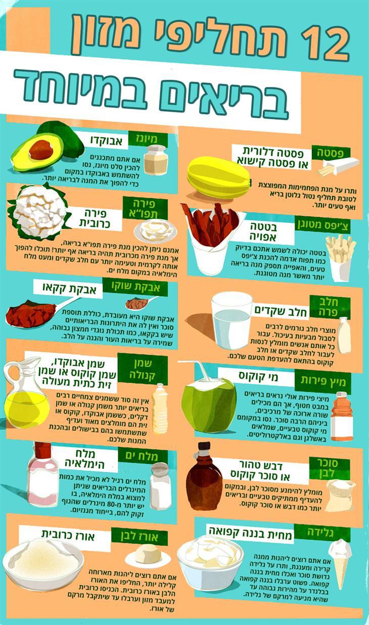 12 תחליפי מזון בריאים