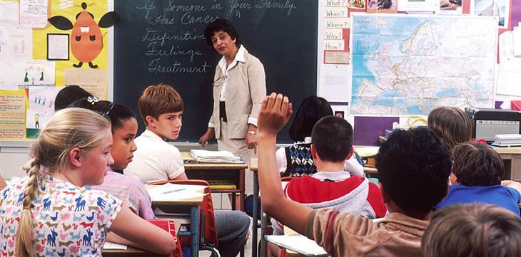 איך לכוון את הילדים להצלחה על פי תפקידם בכיתה: כיתה עם תלמידים