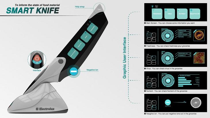 מטבח עתידני: הסכין החכמה של Electrolux Design Lab