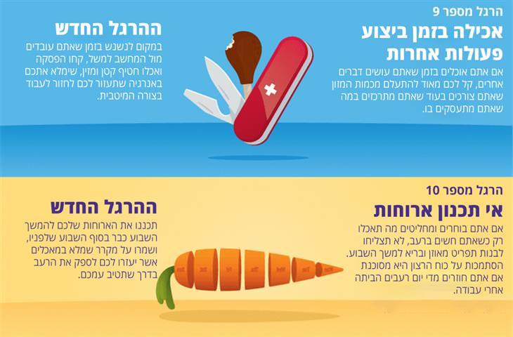 איך לקטוע הרגלי אכילה מזיקים - מדריך לשמירה על הבריאות