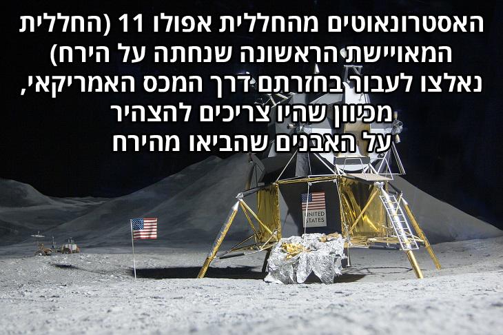 עובדות קטנות ומשעשעות מהעולם: האסטרונאוטים מהחללית אפולו 11 (החללית המאויישת הראשונה שנחתה על הירח) היו צריכים לעבור בחזרתם דרך המכס האמריקאי, מכיוון שהיו צריכים להצהיר על האבנים שהביאו מהירח