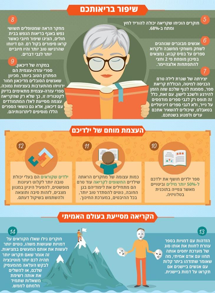 14 דרכים בהן קריאה משפרת את המוח והגוף