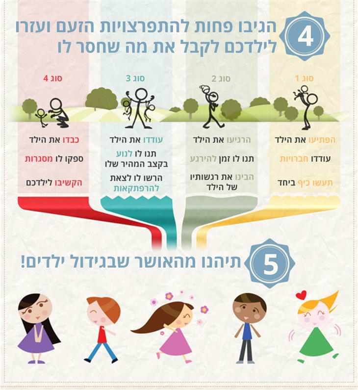 איך לגדל ילד מאושר, מצליח ומשתף פעולה ב-5 צעדים פשוטים