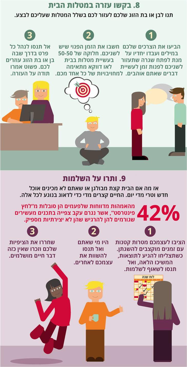 טיפים לאיזון חיי העבודה והמשפחה