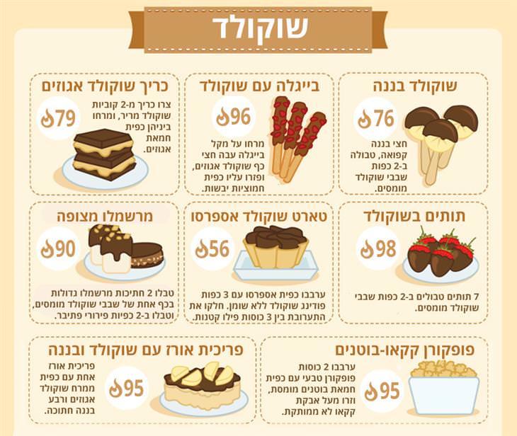 חטיפים זריזים עם פחות מ-100 קלוריות: שוקולד