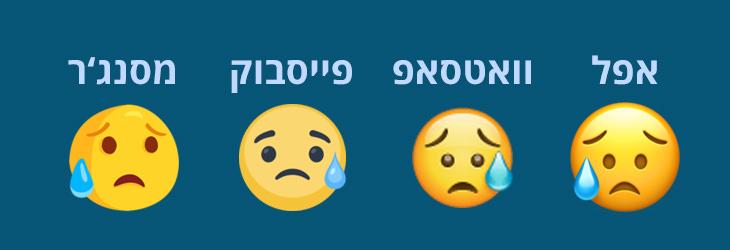 אימוג'ים: פנים עצובות אך משוחררות
