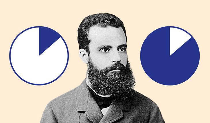 עיקרון פארטו: וילפרדו פארטו לצד איורים של שעונים