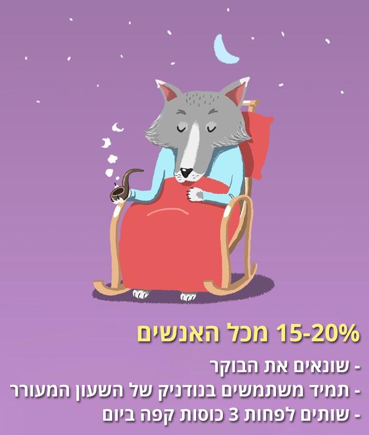 חיות שינה: 15-20% מכל האנשים. שונאים את הבוקר, תמיד משתמשים בנודניק של השעון המעורר ושותים לפחות 3 כוסות קפה ביום