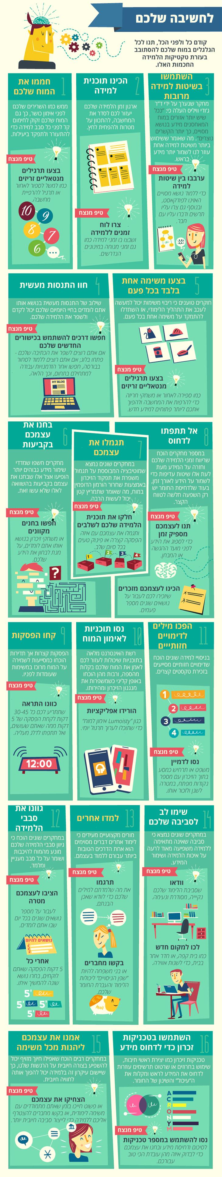 שיטות ללמידה מהירה יותר
