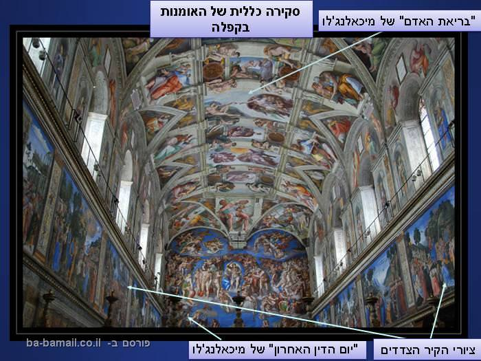 מקדש האומנות - הקפלה הסיסטינית בוותיקן