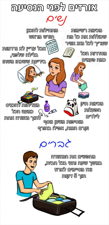 גברים ונשים