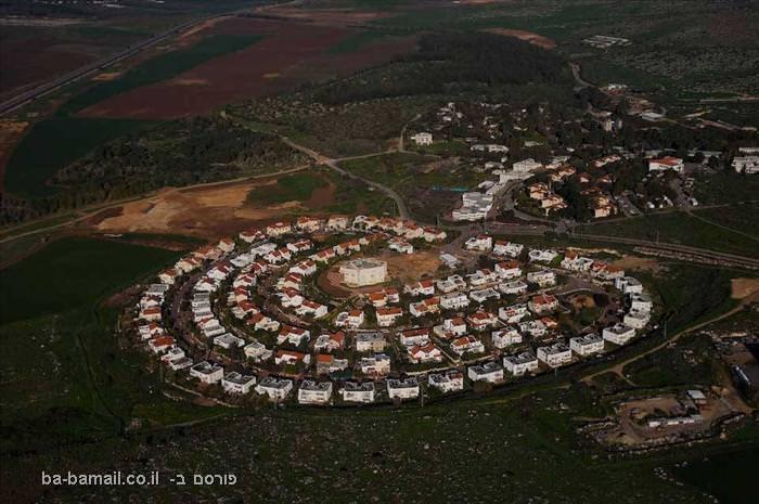 פרוייקט מצלום, כדור הארץ, תמונות מהאוויר,קיבוץ, ישראל