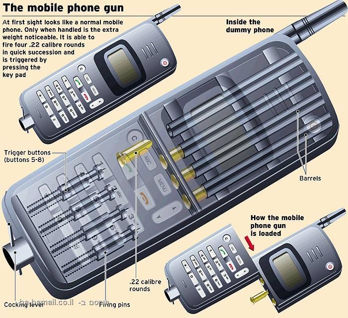 אקדח פלאפון