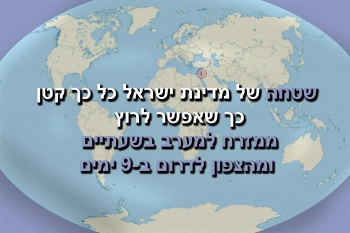 עובדות על ישראל