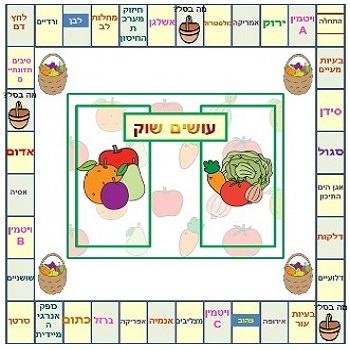משחקי לוח לכל המשפחה: עושים שוק