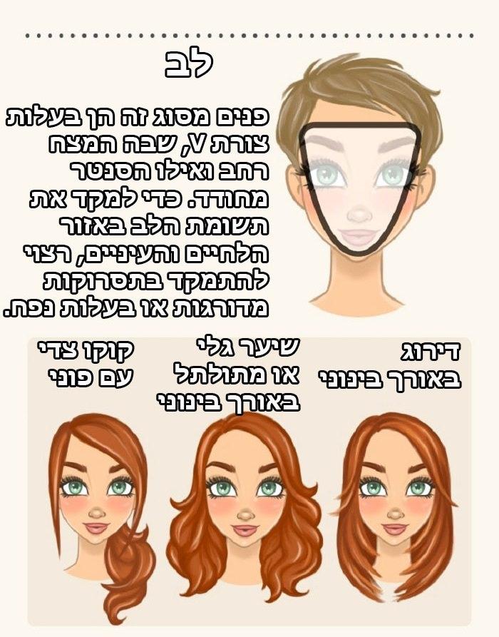 תסרוקות למבנה פנים