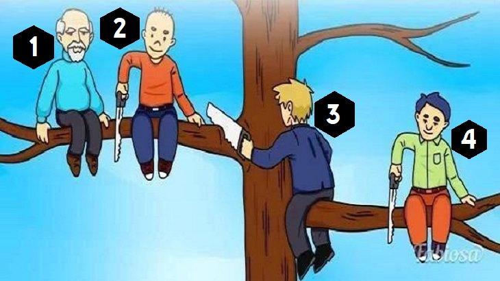 מבחן אישיות: ארבע דמויות על עץ