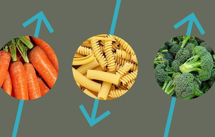 היררכיית הפחמימות: מאכלים המכילים פחמימות