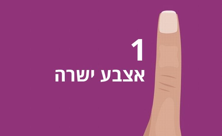 1 - אצבע ישרה