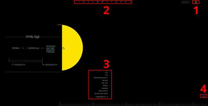 אתרים שכדאי להכיר: אם הירח היה בגודל פיקסל