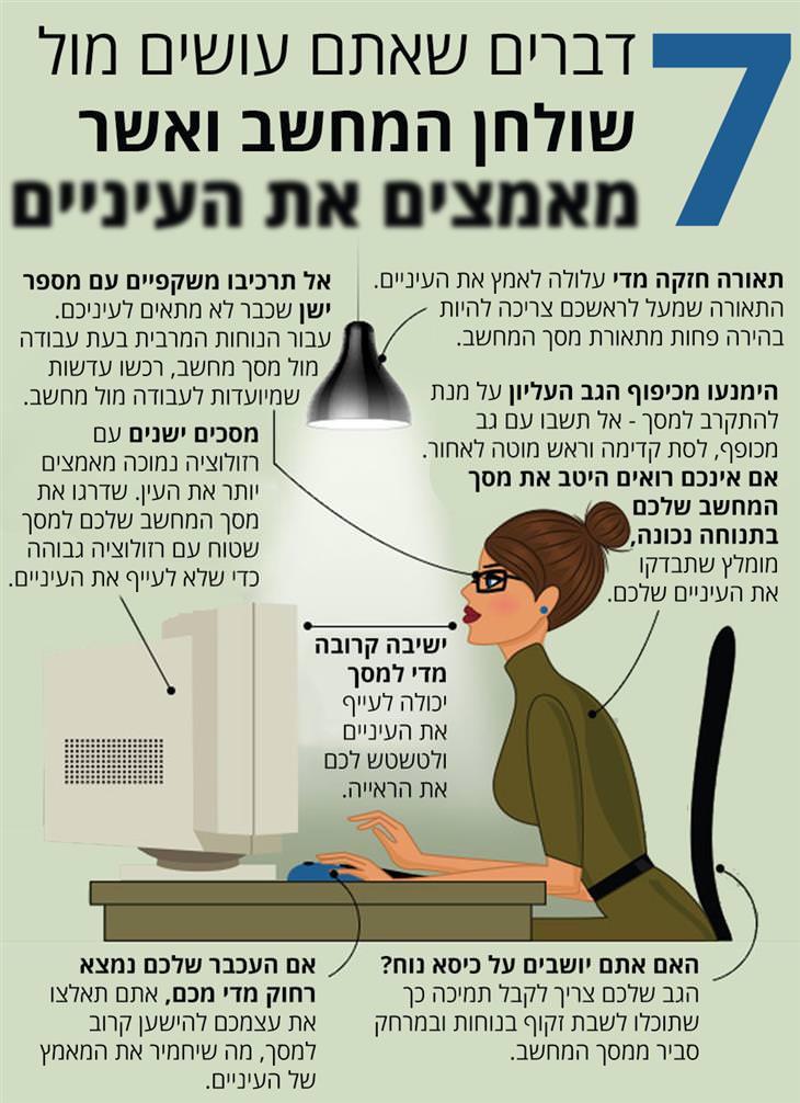 7 דברים שאתם עושים מול שולחן המחשב ואשר מאמצים את העיניים