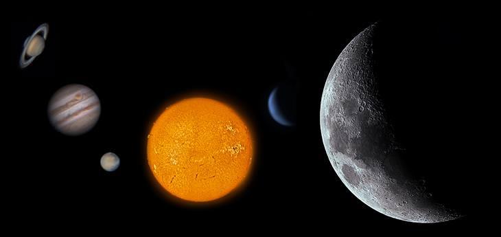 אירועי שבוע החלל הישראלי: איור דיגיטלי של מערכת השמש
