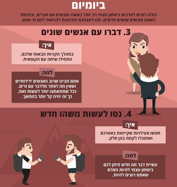 דרכים לחיזוק הביטחון העצמי