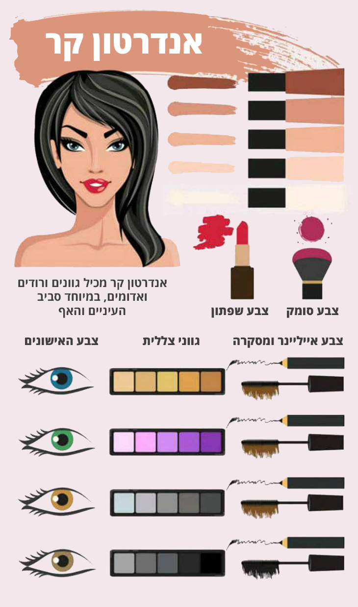 התאמת האיפור לפי גוון העור: אנדרטון קר