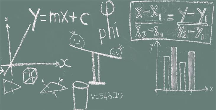 טריקים לחישובים מתמטיים: לוקח שעליו מצוירים נוסחאות וגרפים