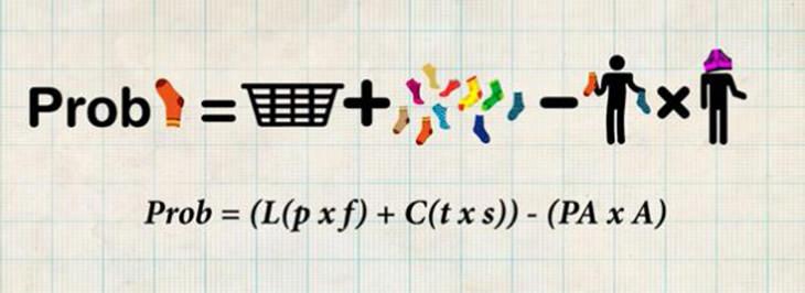 טיפים לכביסה: נוסחה לחישוב גרביים שהולכות לאיבוד
