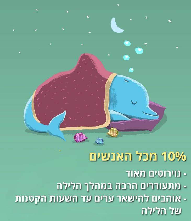 חיות שינה: 10% מכל האנשים. נוירוטים מאוד, מתעוררים הרבה במהלך הלילה ואוהבים להישאר ערים עד השעות הקטנות של הלילה