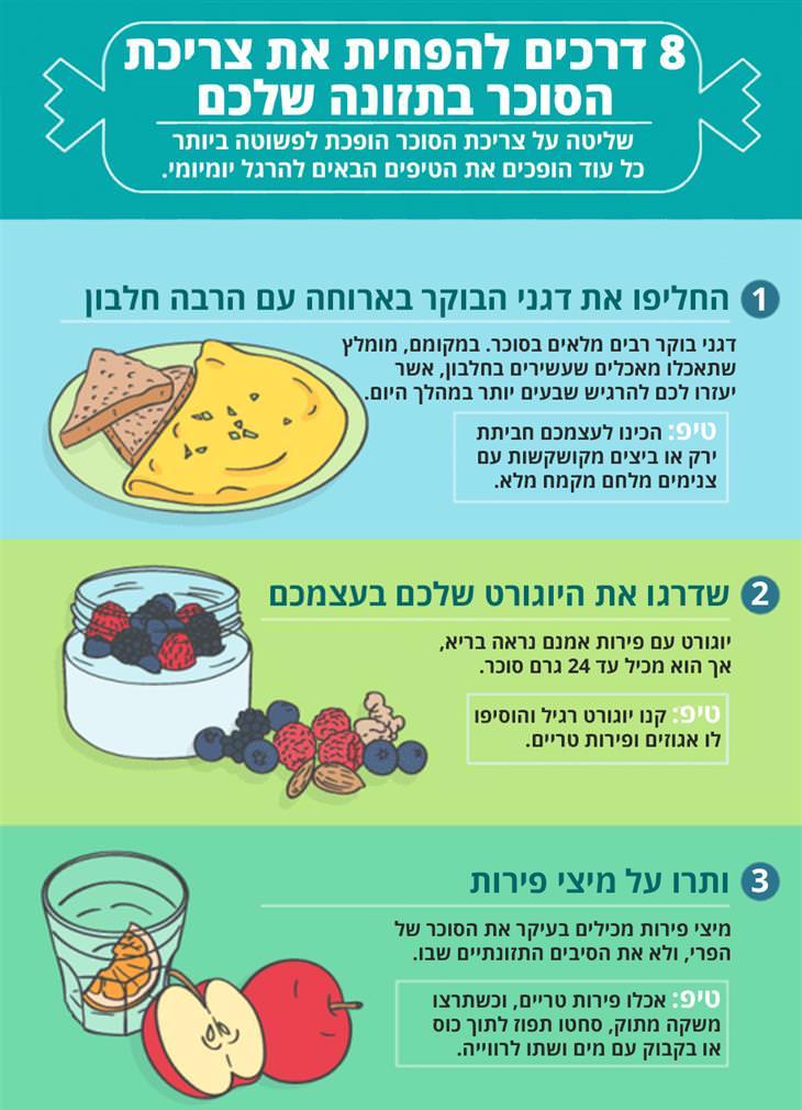איך להביס התמכרות לסוכר
