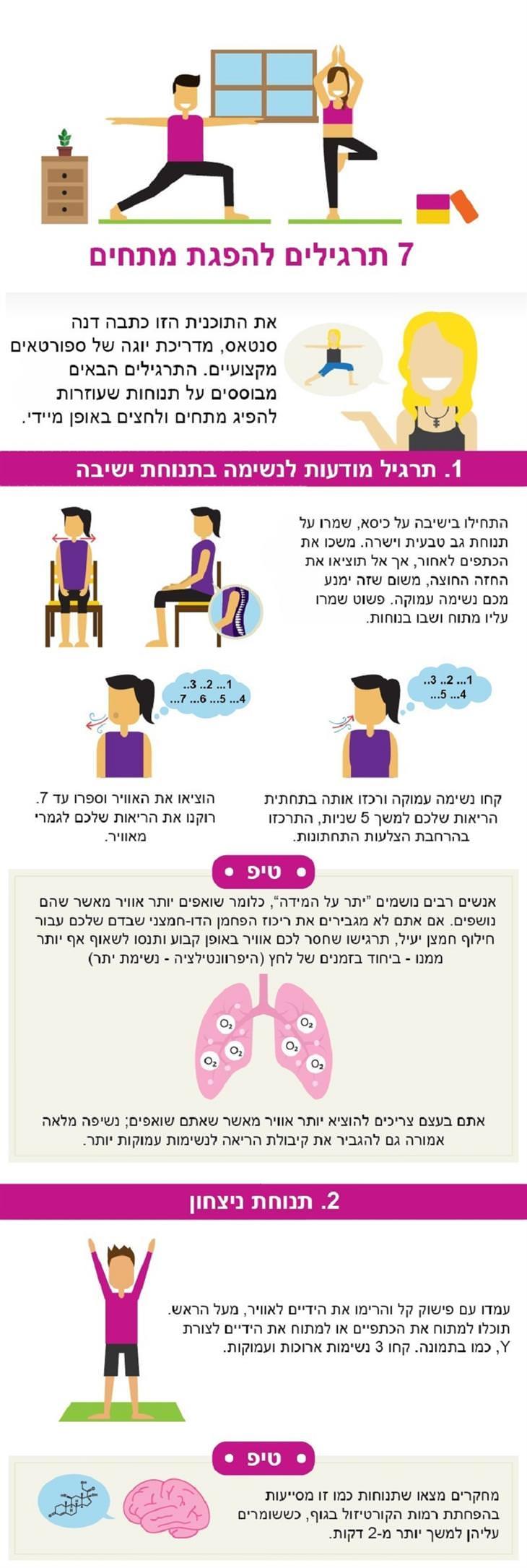 תרגילי נשימה להפגת מתחים