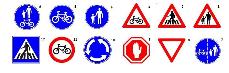 חוקים ותקנות לרכיבה על קורקינט ואופניים חשמליים: 12 תמרורים שחשוב להכיר