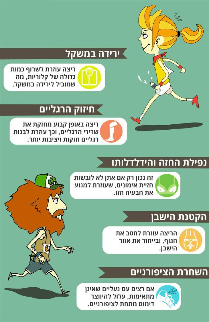 איך ריצה משפיעה על הגוף