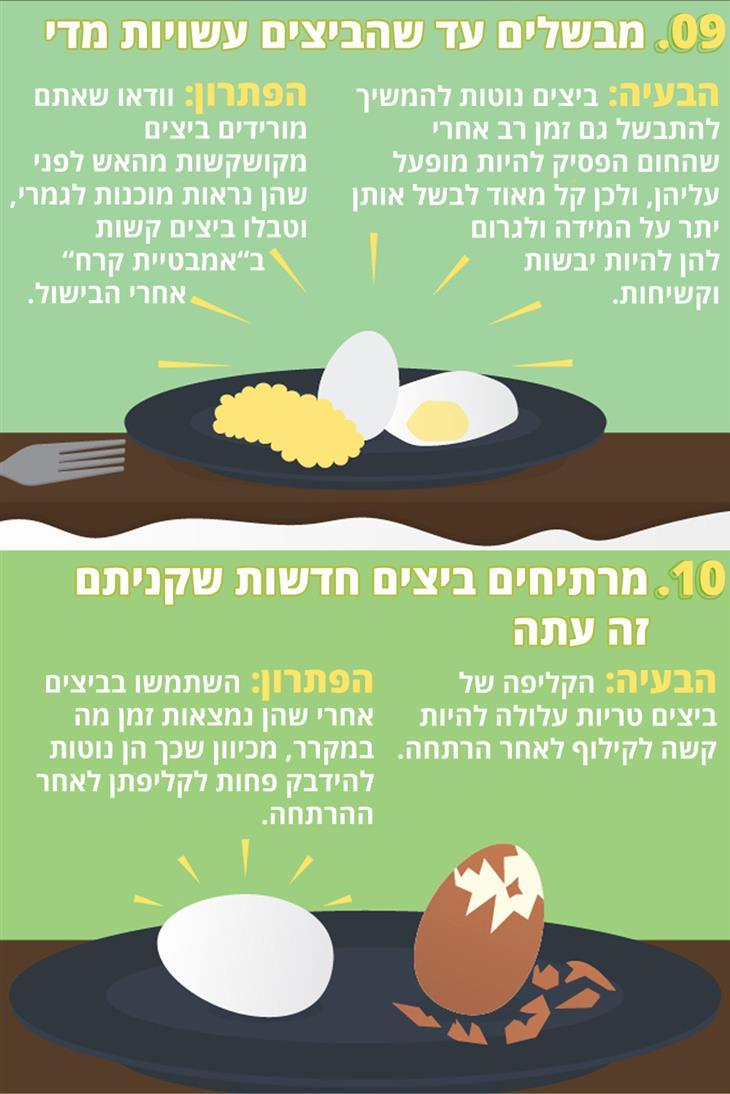 אינפוגרפיקת טעויות בבישול והתעסקות עם ביצים