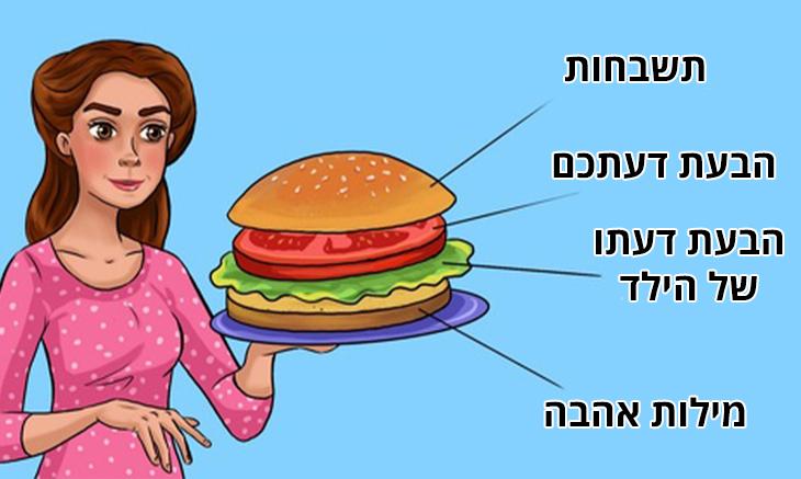 """הורות סנדוויץ: אישה מחזיקה המבורגר וממנו יוצאות המילים """"תשבחות"""", """"הבעת דעתכם"""", """"הבעת דעתו של הילד"""" ו-""""מילות אהבה"""""""