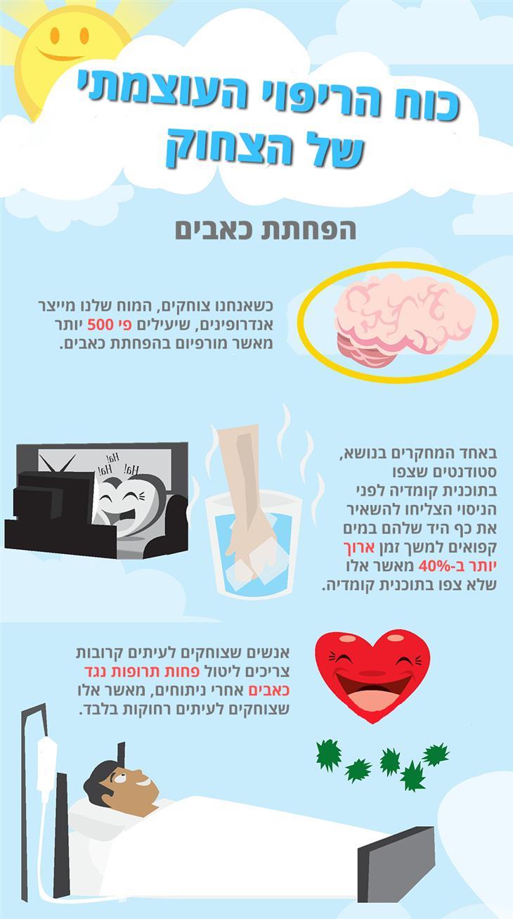 כוח הריפוי העוצמתי של הצחוק