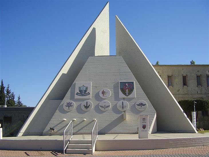 אתרי מורשת ביום העצמאות עם כניסה בחינם: מוזיאון גבעתי